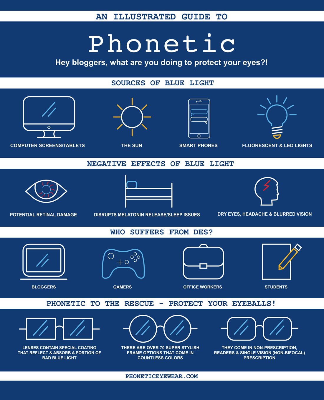 Phonetic-Eyewear-infographic