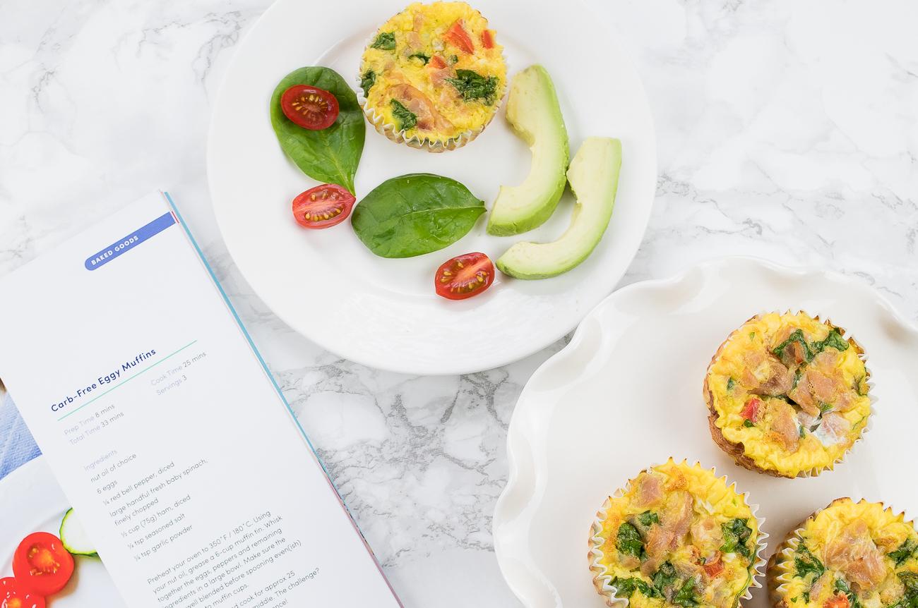BodyBoss Nutrition Guide breakfast